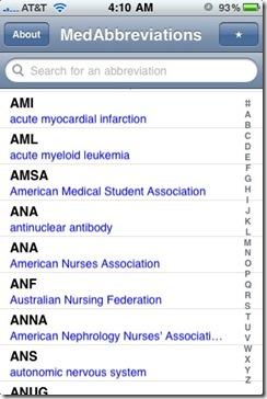 Bb medical abbreviation