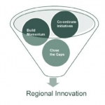 regional_innovation_systems_alt