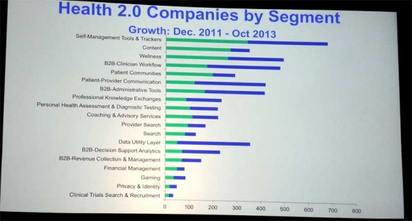 2013-companies-by-segment