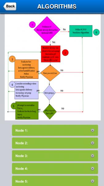COPD Ventilator Algorithm