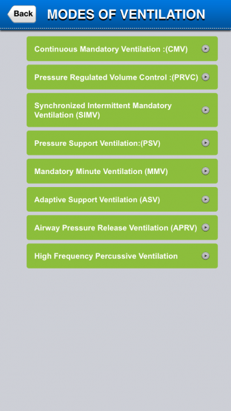 Modes of Ventilation Tab