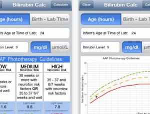 Bilicalc app makes peds bilirubin calculations easy
