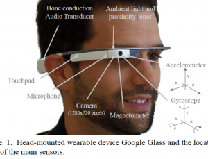Researchers show Google Glass can calculate heart rate and respiratory rate