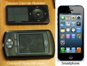 Apple Watch could revolutionize diabetes care