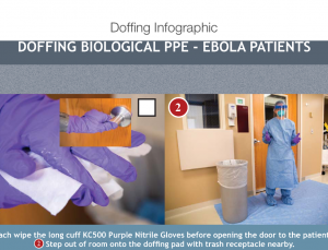 Official CDC Ebola guidelines and pictures on gowning with PPE can be accessed with AgileMD app