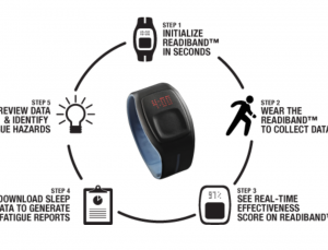 3 health devices the NBA is using to monitor physical activity and sleep