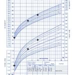 67159-FI_GrowthCharts