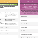 pediatric anesthesia app