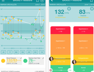 This is the first app that integrates all wearables into a hospital's electronic health record