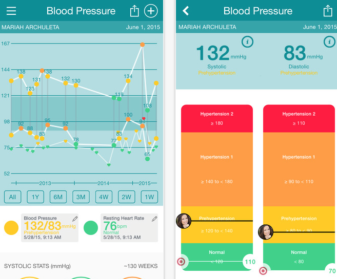 this is the first app that integrates all wearables into a hospital u0026 39 s electronic health record