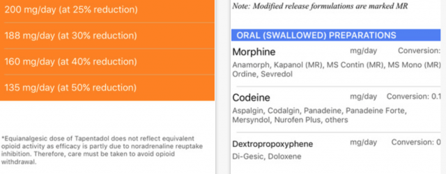 Review of the Opioid Calculator App, a better opioid conversion app