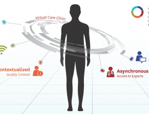 Virtual doctor will see you now: USC Virtual Care Clinic starting in ophthalmology & urology