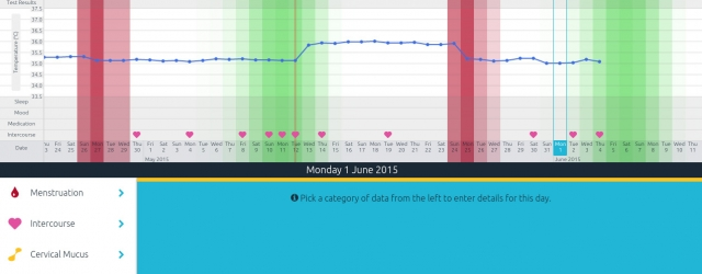DuoFertility is a Fertility App and Wearable that Tracks Ovulation