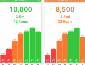 Sync Apple Watch and iPhone pedometer using Pedometer++ app
