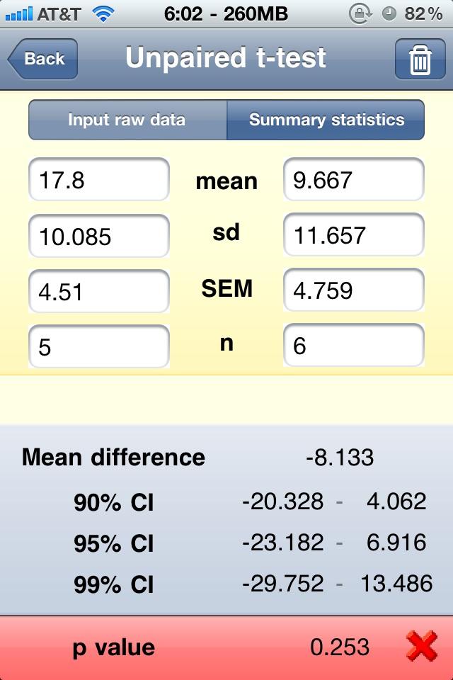 Biostats Calculator App For The On The Go Evidence
