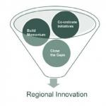 regional_innovation_systems_alt