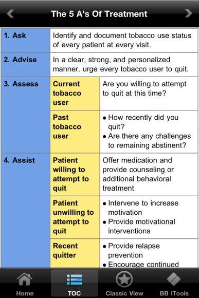 smoking cessation i ipad u2014a resource for healthcare professionals to