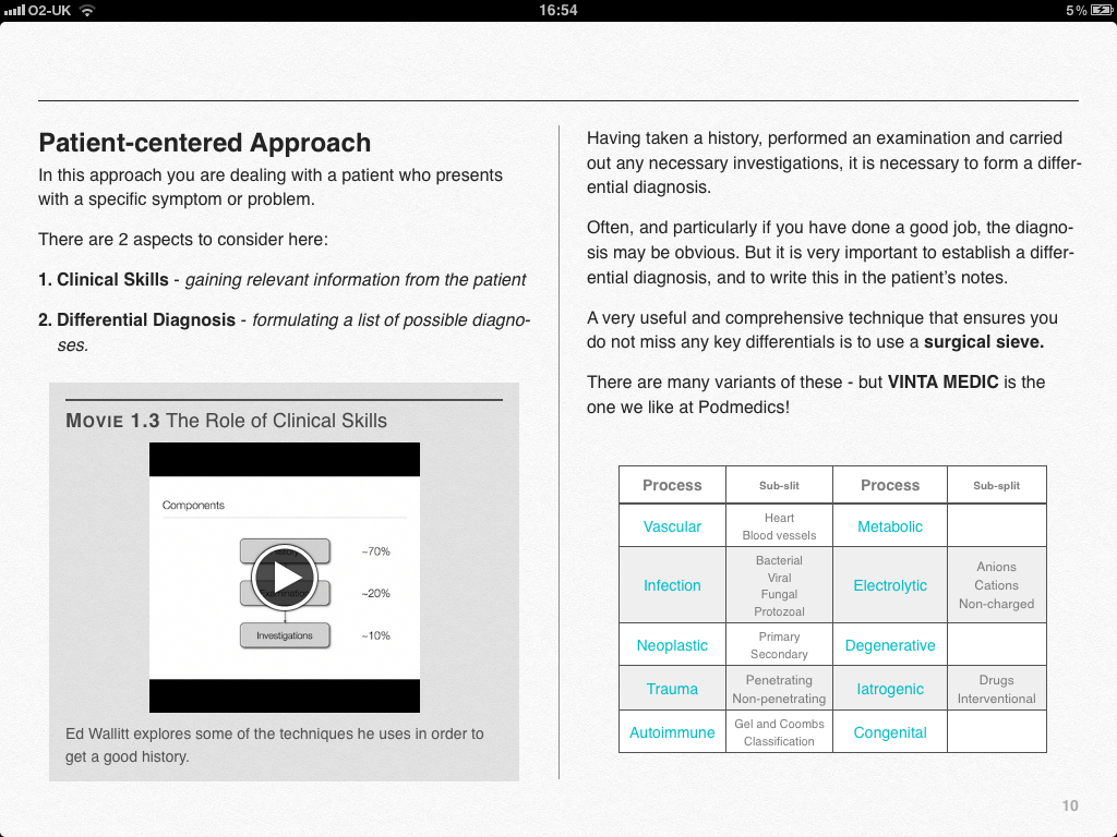 First interactive medical iPad iBook arrives in Apple's
