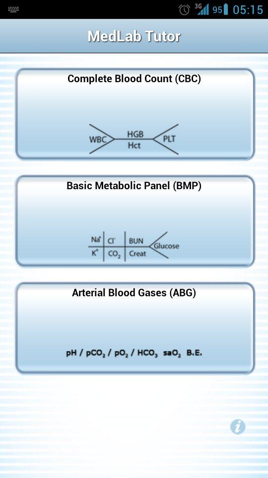Basic Metabolic Profile Diagram Wiring Diagram For Professional