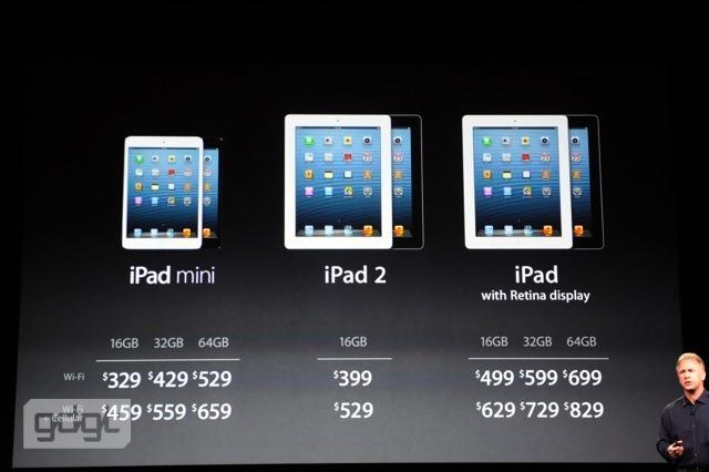 Apple announces new iPad Mini, potential to revolutionize ...