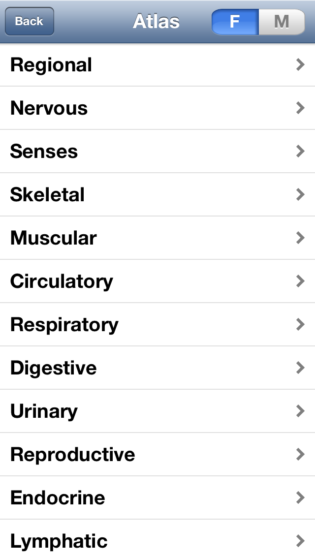 Visible Body Human Anatomy Atlas Iphone And Ipad Medical App Review
