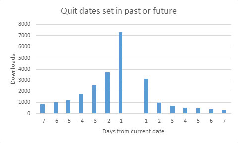 QD-past-or-future2