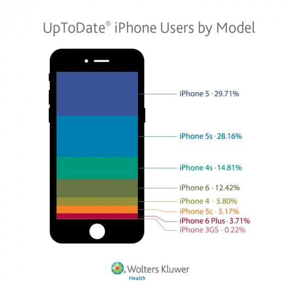 iPhoneUsage2