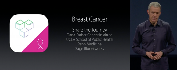 breast cancer researchkit