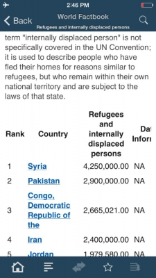 70206-3 CIA Factbook refugees