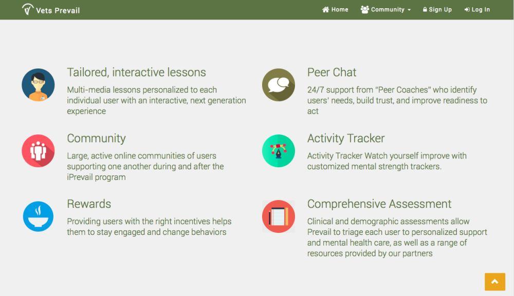 Vets Prevail Online Mental Health Website