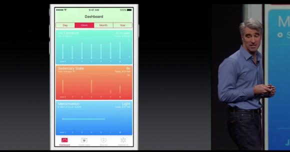 apple iphone women health app