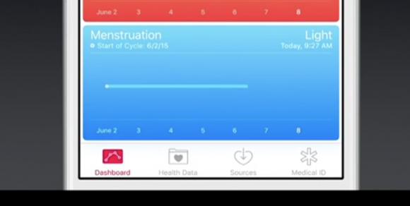 menstruation cycle apple health