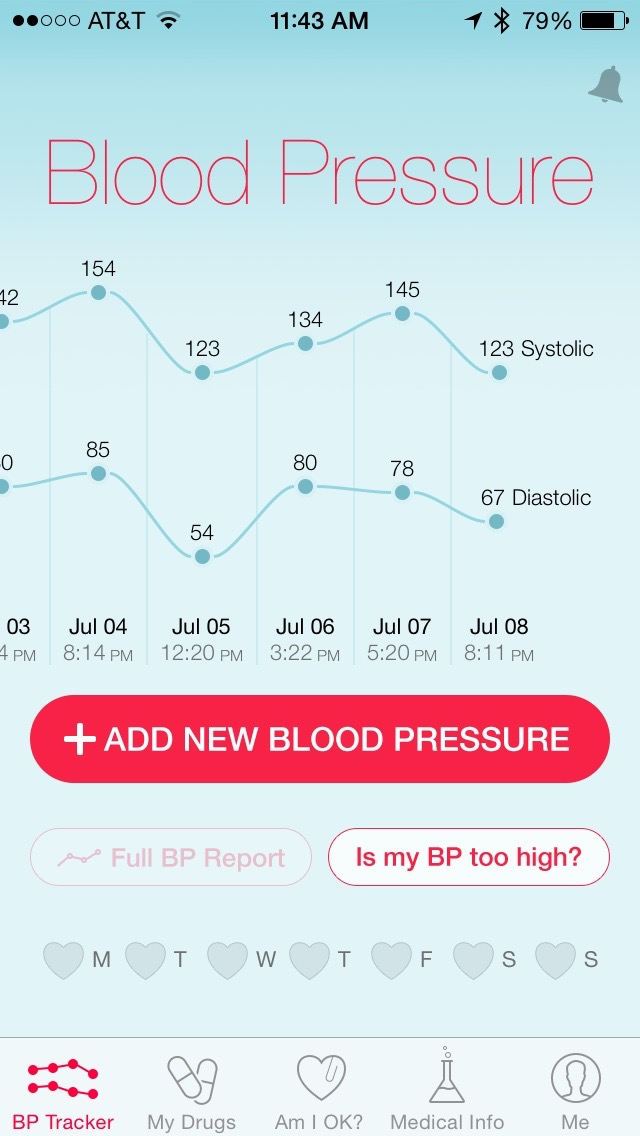 Review Of Hello Heart A Health App For Tracking Your Blood Pressure