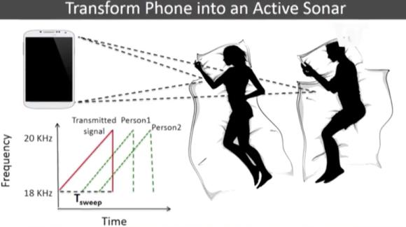 apnea app sonar
