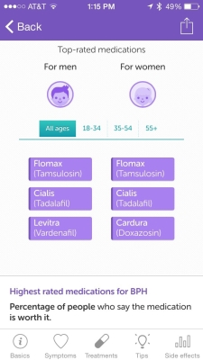 Iodine App Screenshot: Top BPH