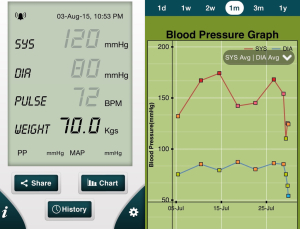 Review of Smart BP, a simple blood pressure app for people with high blood pressure