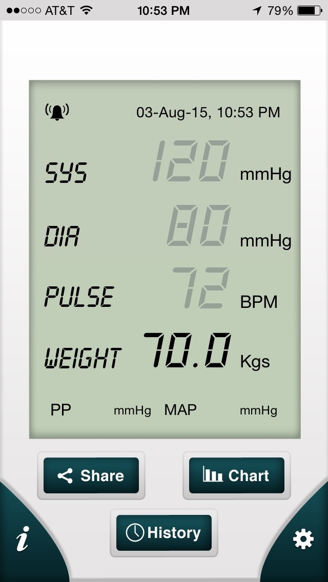 Review Of Smart Bp App For Iphone Android Imedicalapps