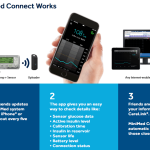 medtronic minimed connect