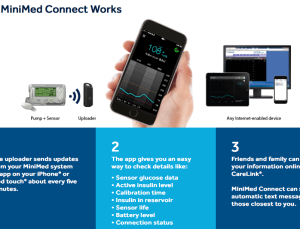 Early reviews of Medtronic's continuous glucose monitoring system are in