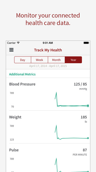 Stanford MyHealth app lets patients do virtual doctor visits