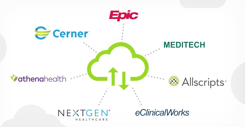 Dragon Medical One launches, cloud based dictation with Epic