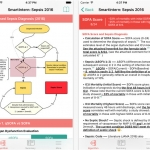 SmartIntern: Sepsis 2016 app