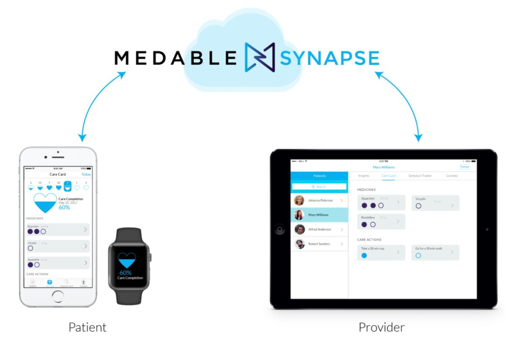 Medable launches Synapse to simplify launching CareKit apps for