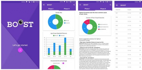 BOOST - Better Operative Outcomes Software Tool